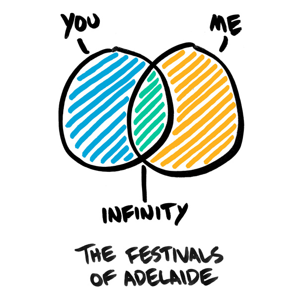 You Me Infinity The Festivals of Adelaide 2019